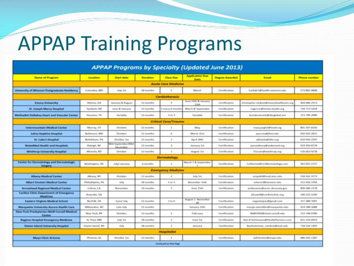 APPAP Training Programs