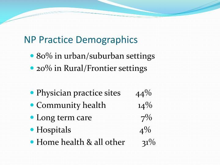 NP Practice Demographics