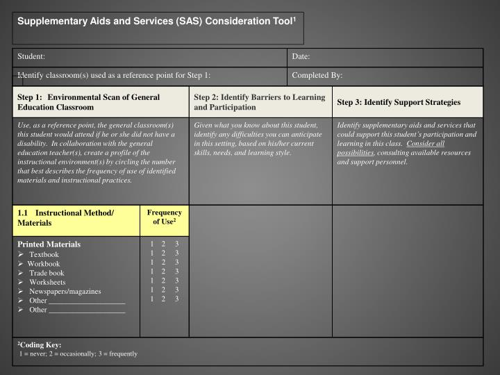 Supplementary Aids and Services (SAS) Consideration Tool