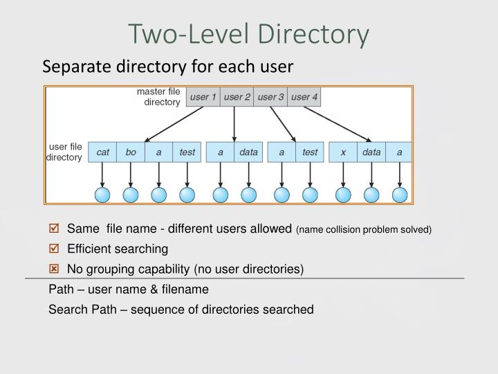 Two-Level Directory