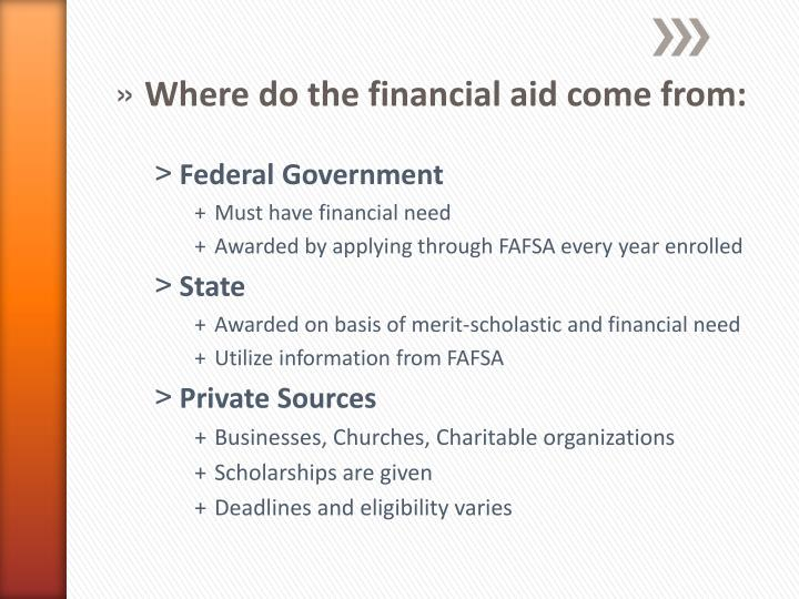 Where do the financial aid come from: