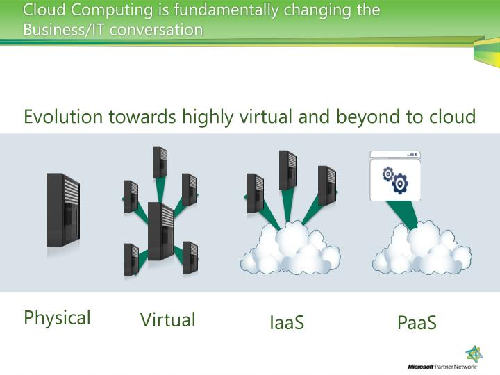 Cloud Computing is fundamentally changing the Business/IT conversation