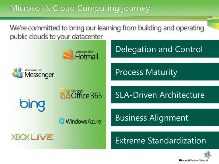 Microsoft's Cloud Computing journey