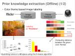 prior knowledge extraction offline 1 2