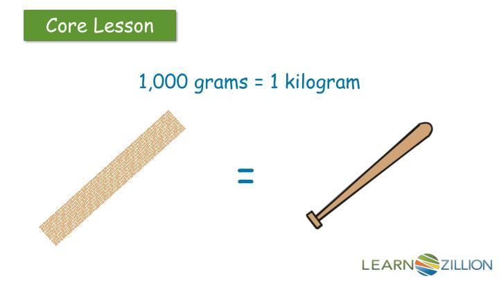 1,000 grams = 1 kilogram