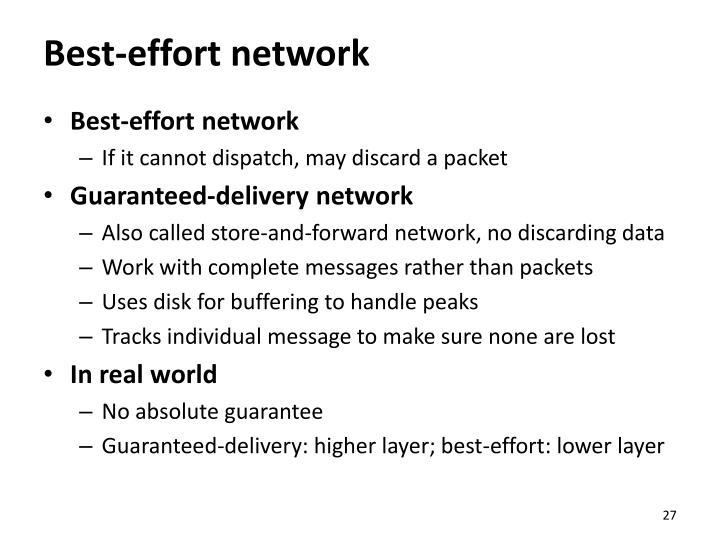 Best-effort network