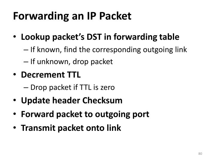 Forwarding an IP Packet