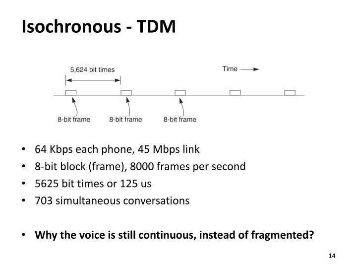 Isochronous - TDM