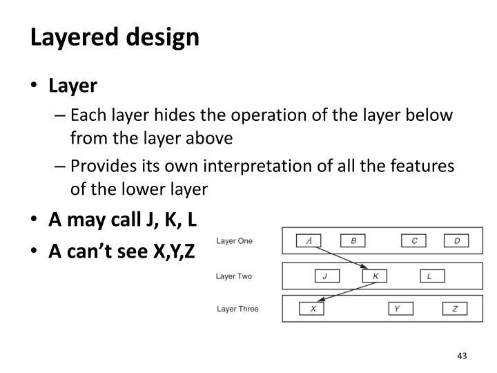 Layered design