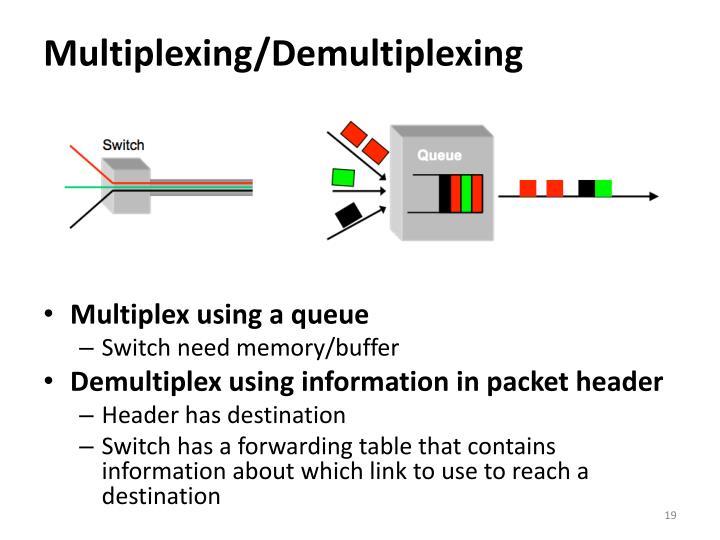 Multiplexing/