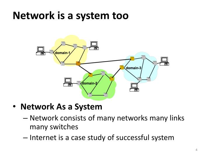Network is a system too