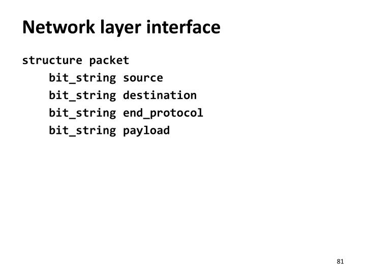 Network layer interface