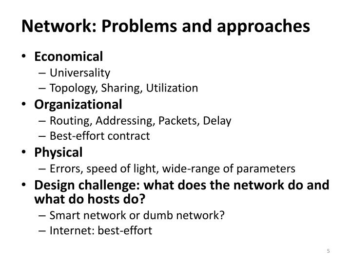 Network: Problems and approaches