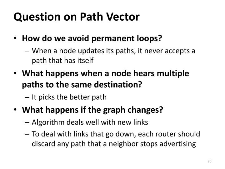 Question on Path Vector