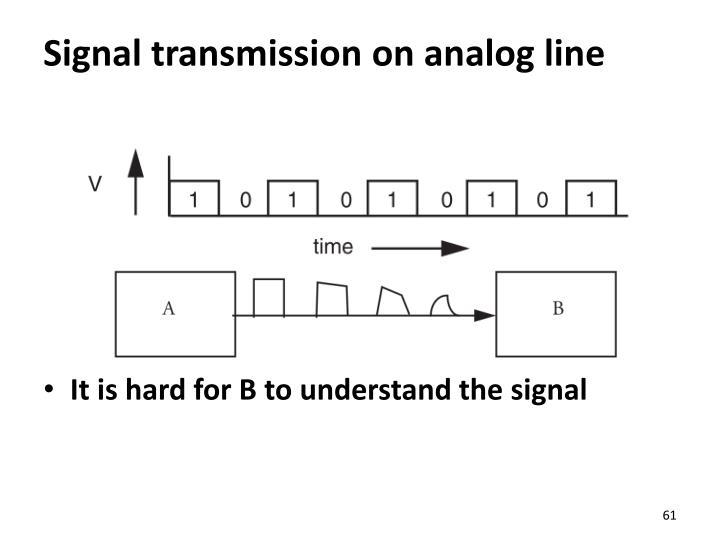 Signal transmission on analog line