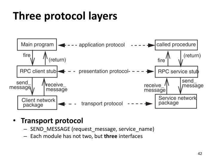 Three protocol layers