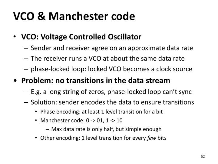 VCO & Manchester code