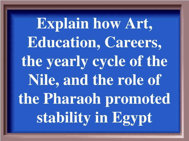 Explain how Art, Education, Careers, the yearly cycle of the Nile, and the role of the Pharaoh promoted stability in Egypt