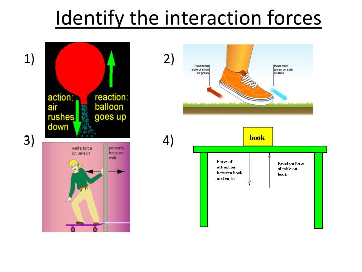 Identify the interaction forces