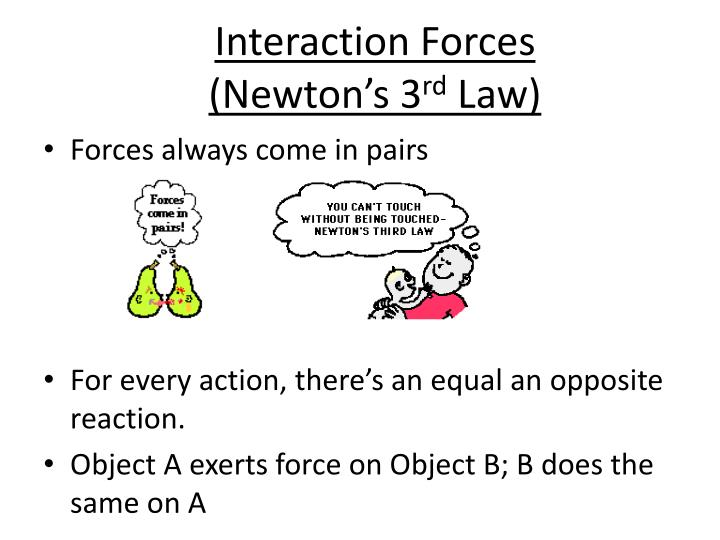 Interaction Forces