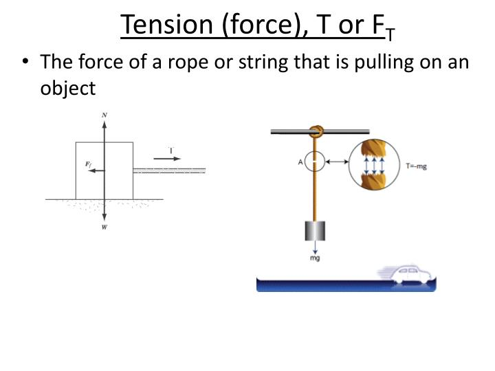 Tension (force), T or F