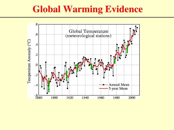 Global Warming Evidence
