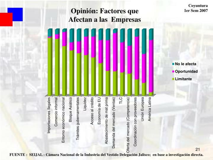 Opinión: Factores que