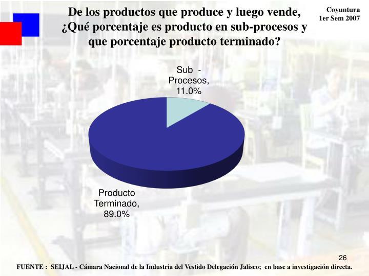 De los productos que produce y luego vende, ¿Qué porcentaje es producto en sub-procesos y que porcentaje producto terminado?