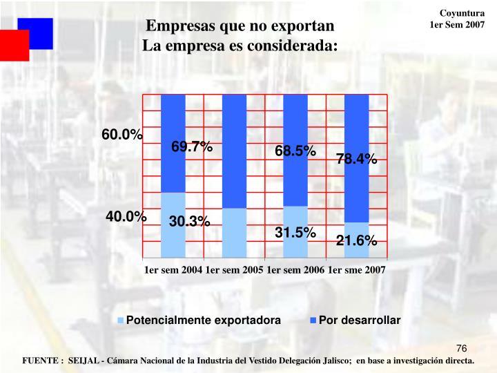 Empresas que no exportan