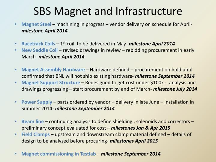 Sbs magnet and infrastructure