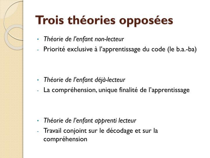 Trois théories opposées