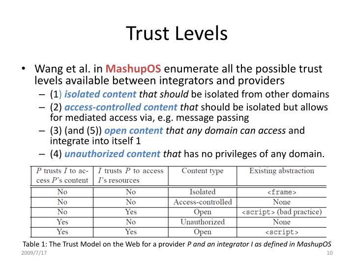 Trust Levels