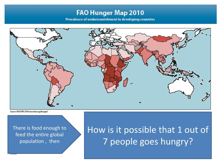 How is it possible that 1 out of  7 people goes hungry?