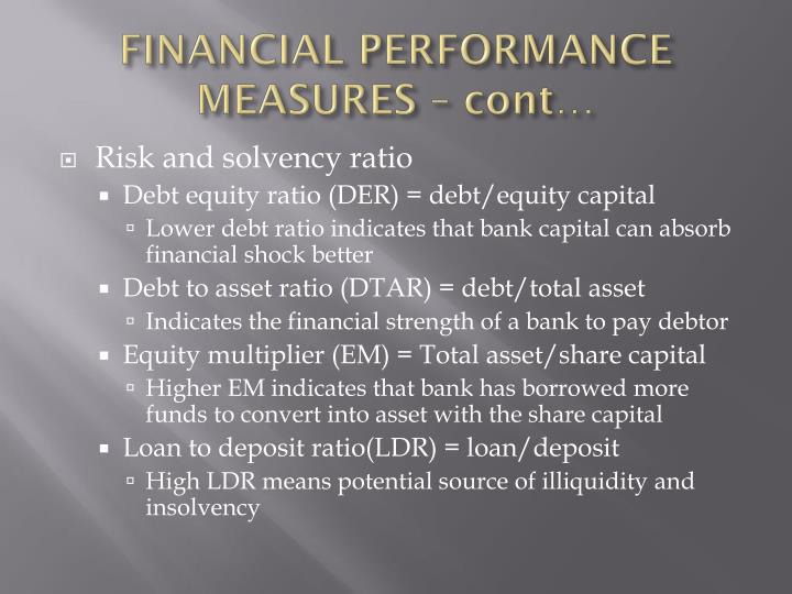 FINANCIAL PERFORMANCE MEASURES – cont…