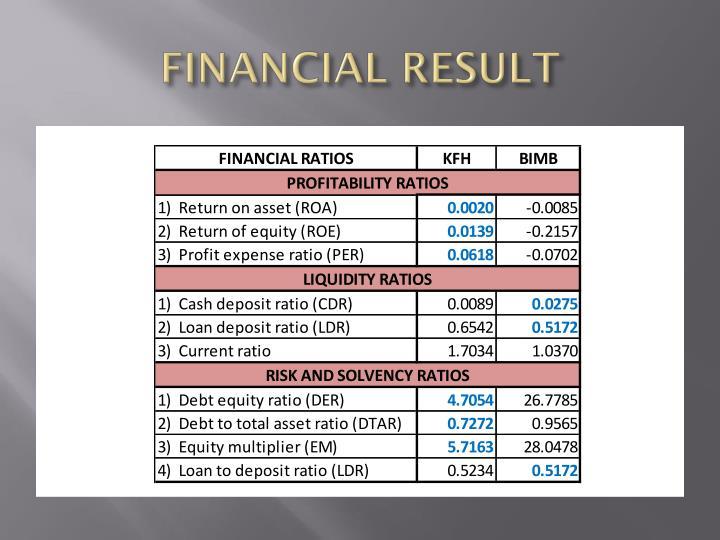 FINANCIAL RESULT