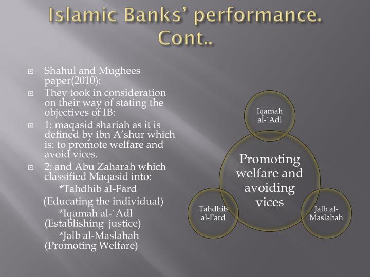 Islamic Banks' performance.     Cont..