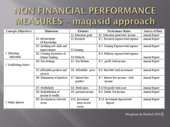 NON FINANCIAL PERFORMANCE MEASURES –