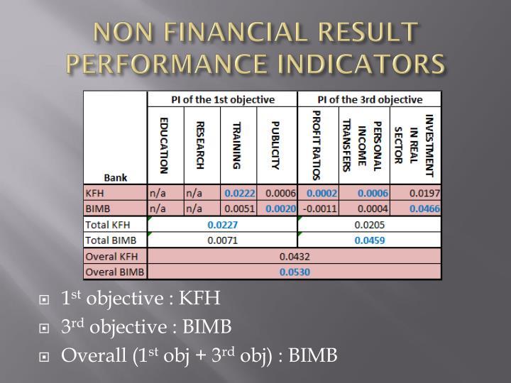 NON FINANCIAL RESULT