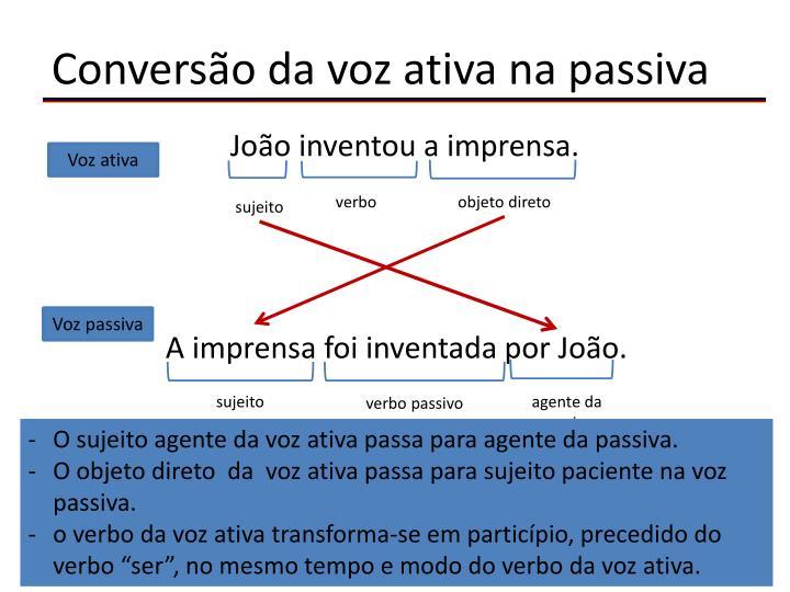 Conversão da voz ativa na passiva