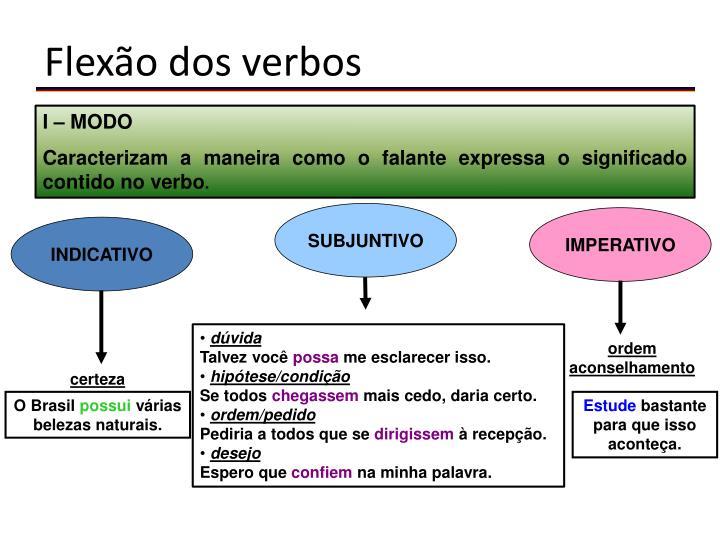 Flexão dos verbos
