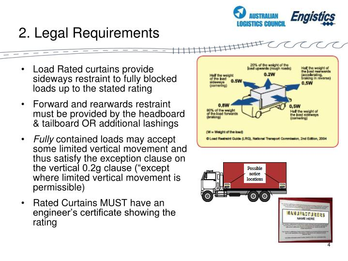 2. Legal Requirements