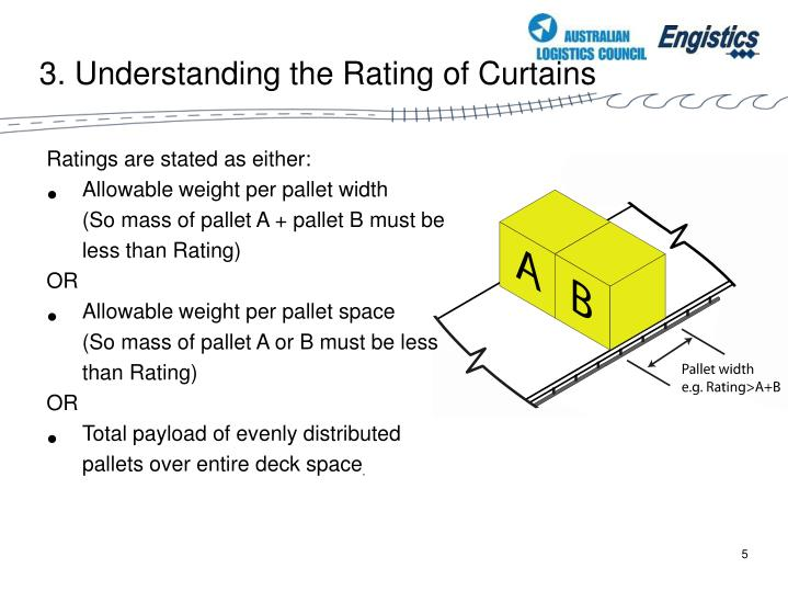 3. Understanding the Rating of Curtains
