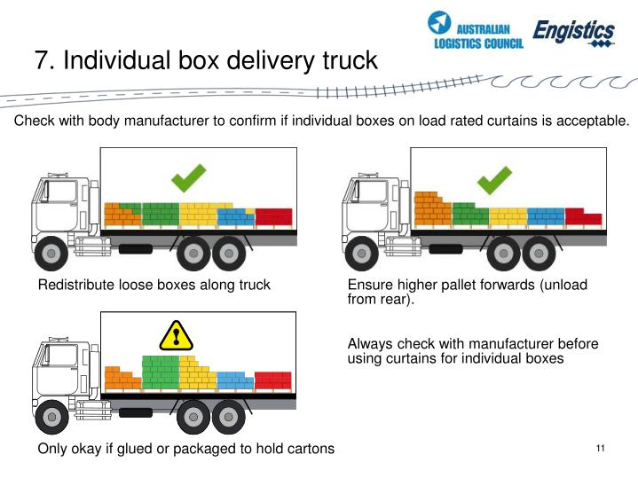 7. Individual box delivery truck