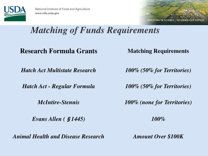 Matching of Funds Requirements