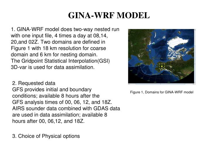 1. GINA-WRF model does two-way nested run