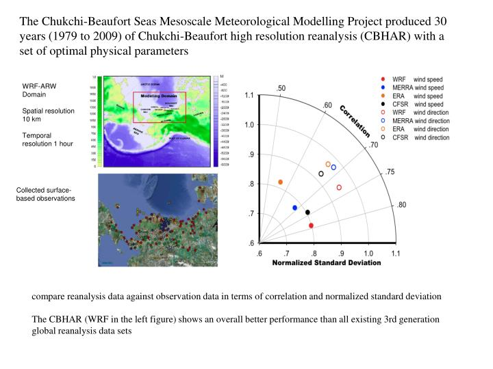 The Chukchi-Beaufort Seas Mesoscale Meteorological Modelling Project produced 30 years (1979 to 2009) of Chukchi-Beaufort high resolution reanalysis (CBHAR) with a set of optimal physical parameters