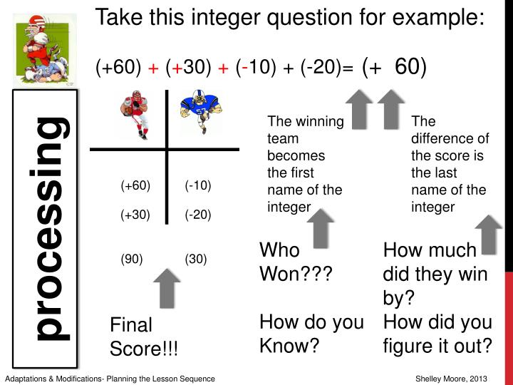 Take this integer question for example: