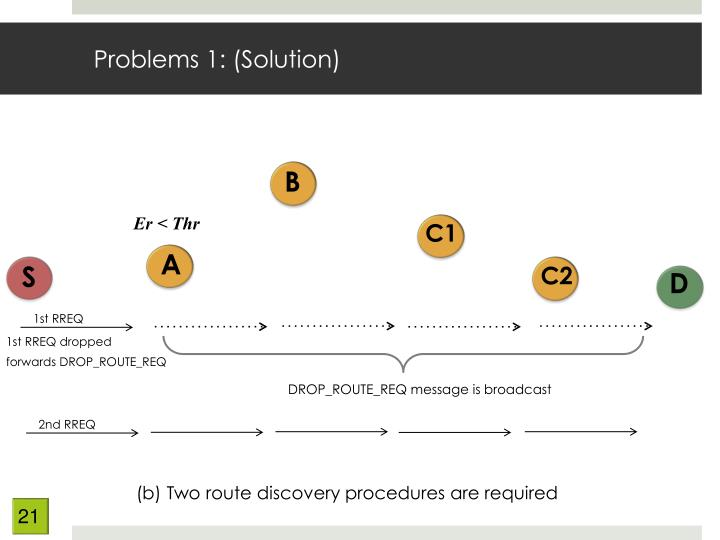 Problems 1: (Solution)
