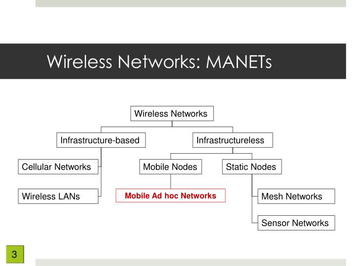 Wireless networks manets
