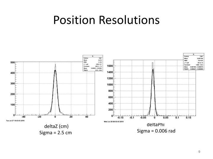 Position Resolutions